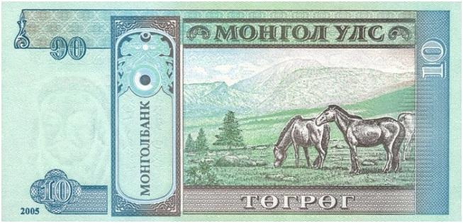 Курс монгольской валюты
