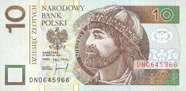 Курс рупии к рублю, доллару, евро на Бали на сегодня