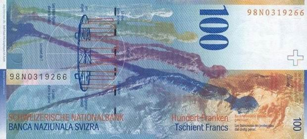 e301879c274f Валюта Швейцарии. Курс швейцарского франка. Внешний вид банкнот